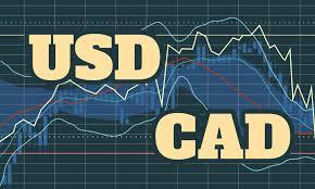 USD / CAD-Zinsprognose: Niveaus, die beobachtet werden müssen, wenn RSI ein rückläufiges Signal bietet