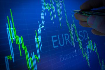 EUR / USD-Rallye-Sputter als Vorbereitung der EZB auf die Bekämpfung des Coronavirus